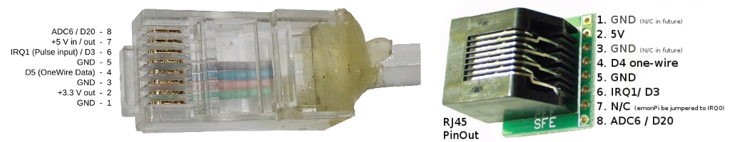 RJ45-Pin-out.png